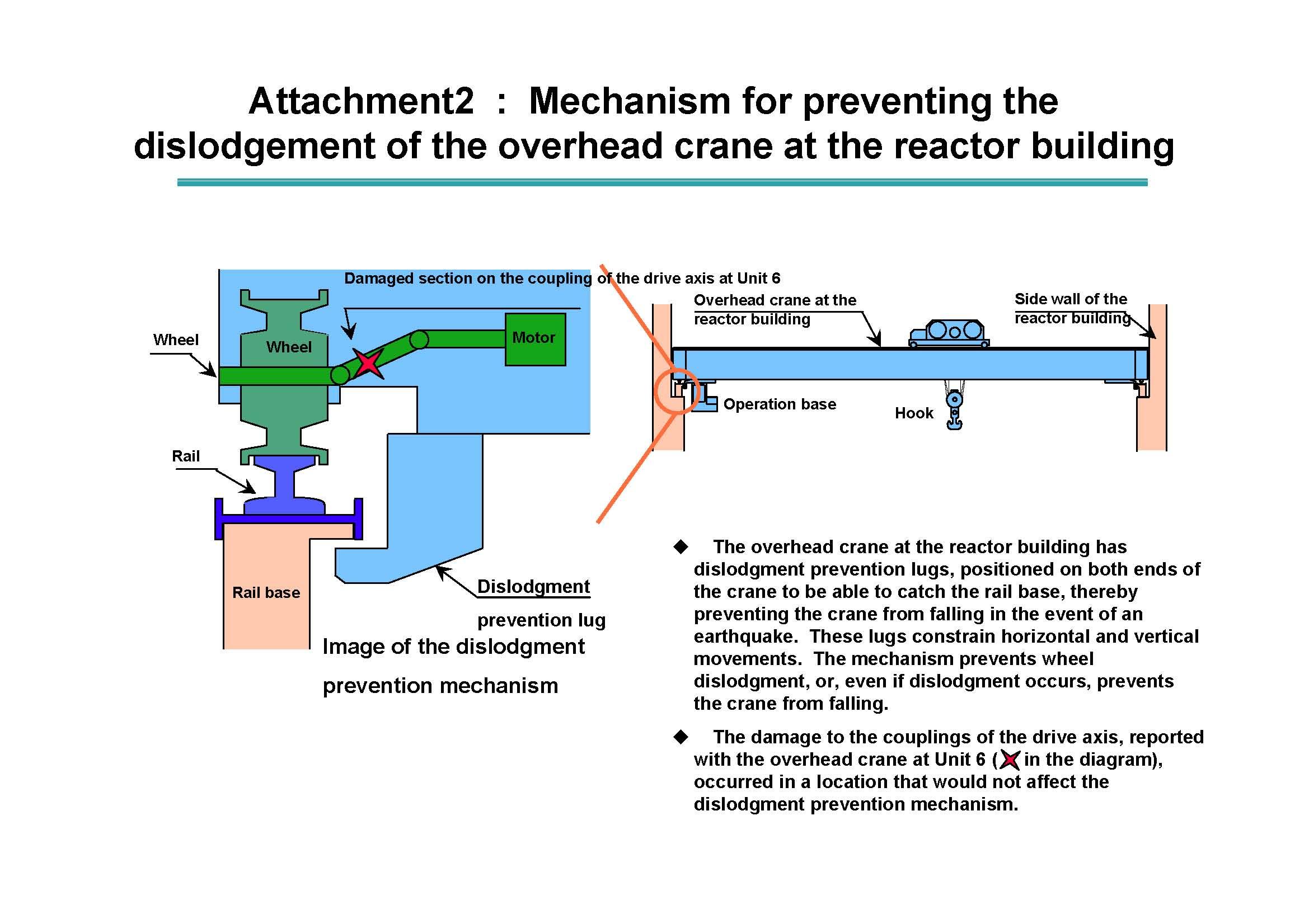 Overhead crane parts diagram pooptronica Images